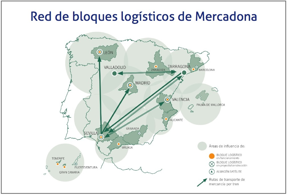 La Logistica Sostenible De Mercadona Cadena De Suministro