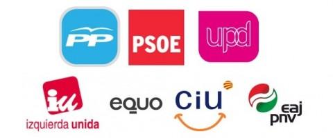 Partidos politicos elecciones europeas 2014
